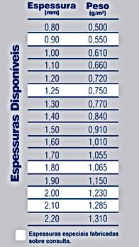 Tabela de Espessura e Peso; Papelão Pardo, Papel Cartão, Papel Cinza;