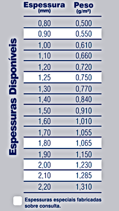 Tabela de Peso e Espessura Papel Cartão, Papelão Pardo, Papel Cinza