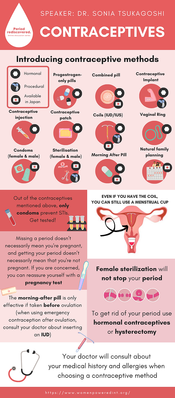 Period rediscovered. #1 Infographic (6).png
