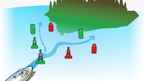 #QuickTips - Listen to What the Buoys Tell You