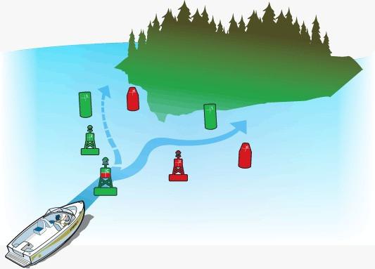 Navigation buoys red green