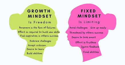 fixed-mindset-vs-growth-mindset-chart.pn