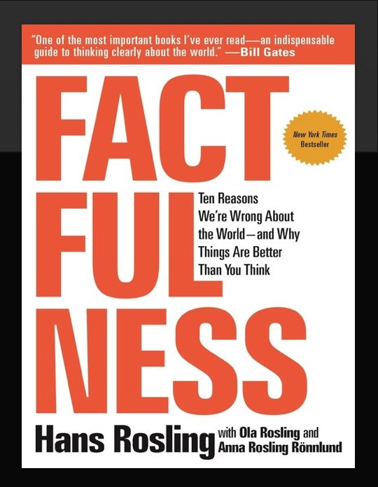 Factfulness: Ten reasons we're wrong about the world—and why things are better than you think by Hans Rosling