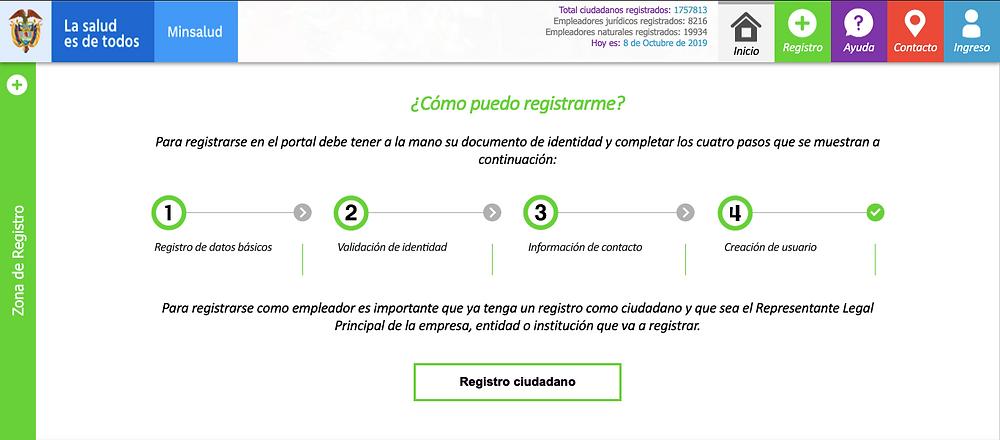 El registro en el portal www.miseguridadsocial.gov.co consta de 4 pasos: registro de datos básicos, validaciones de identidad, información de contacto y creación de usuario.