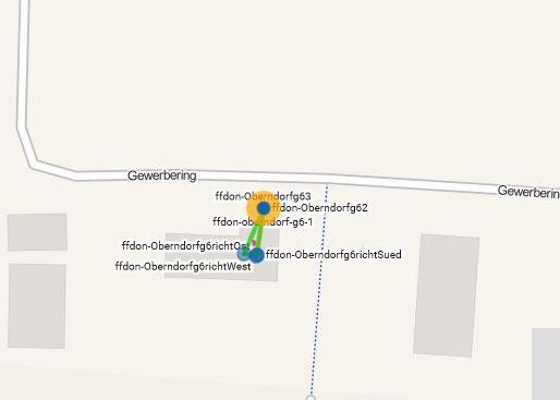 Freifunk-Routergerät Standort im Gewerbering