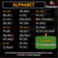 alfabet w języku angielskim