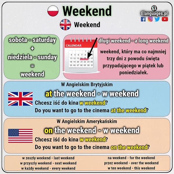 Weekend_w_języku_angielskim.jpg