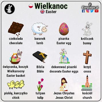 Słownictwo_wielkanocne_po_angielsku_Wie