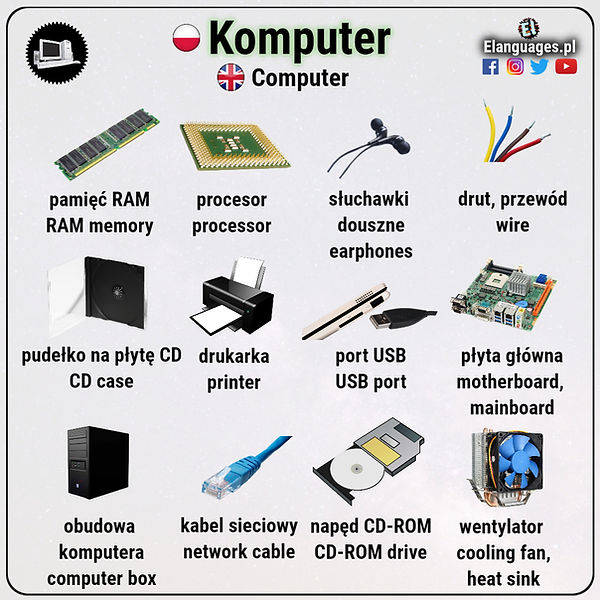 Komputer po angielsku.jpg