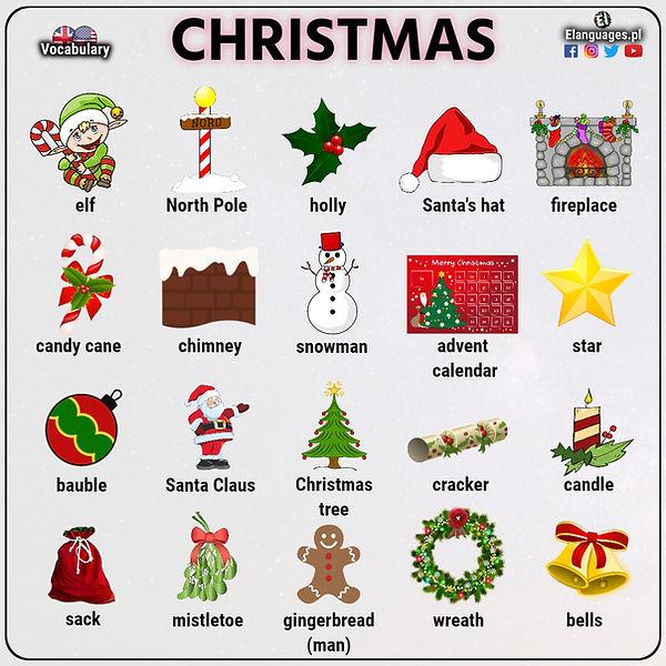Christmas Vocabulary.jpg
