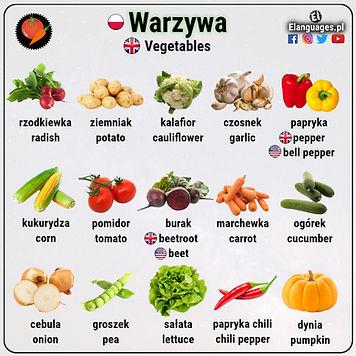 Warzywa po angielsku.jpg