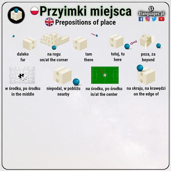 Przyimki_miejsca_w_języku_angielskim_Pr
