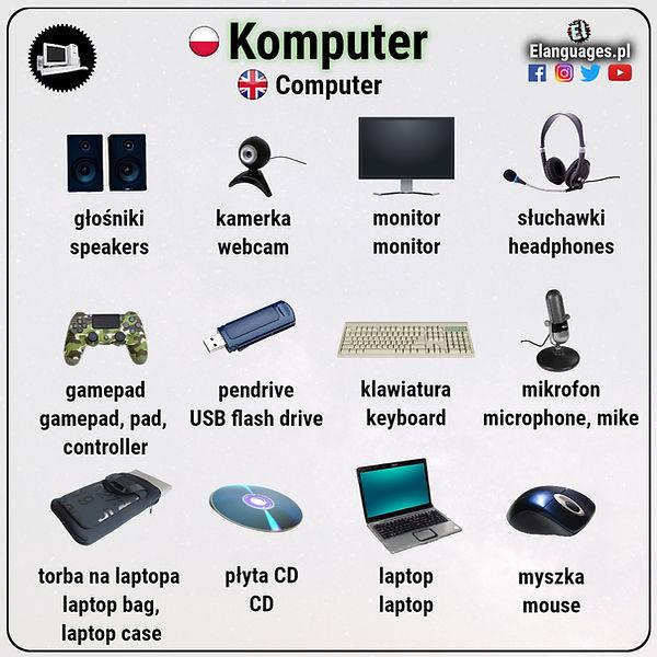 Części_komputerowe_po_angielsku.jpg