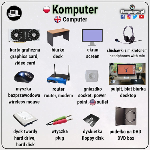 Sprzęt_komputerowy.jpg