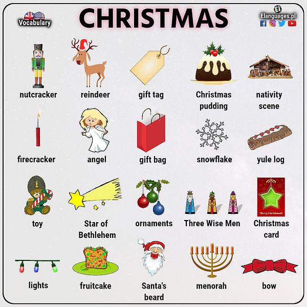 christmas-words
