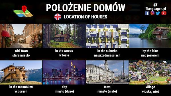 Położenie_i_lokalizacja_domów_DOM_po_ang