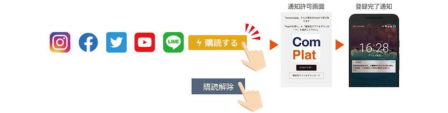 webプッシュ2.jpg