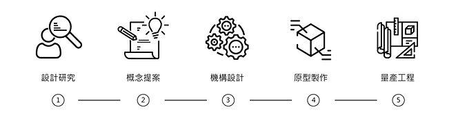 設計流程.jpg