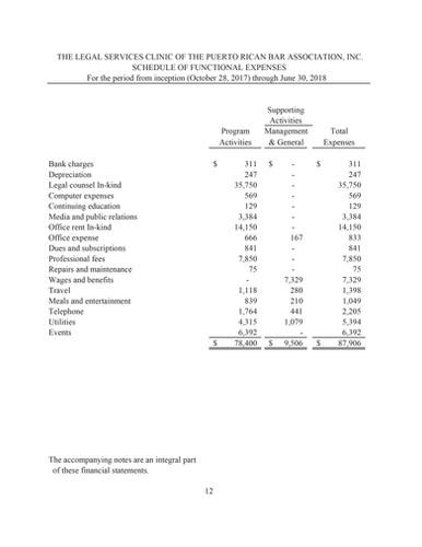 15.Annual Report