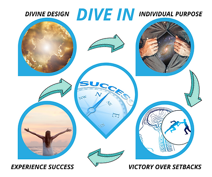 DIVE IN(2).png
