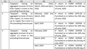 NEW DUE DATES FOR GSTR 3B FOR THE MONTH OF FEBRUARY, MACH AND APRIL 2020