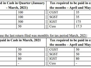 Quarterly GSTR 3B Return and Monthly Payment Scheme - Circular NO. 143/13/2020-GST