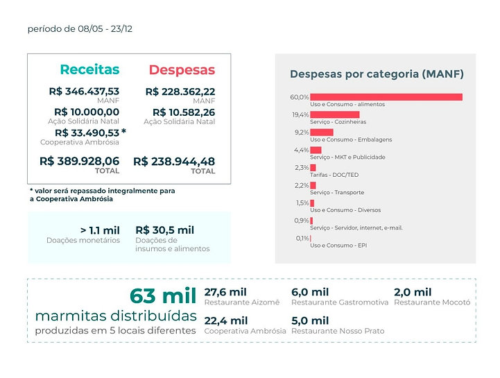 receitas_despesas.jpg