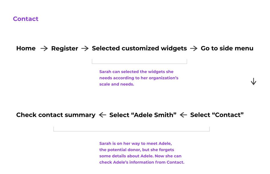 Contact feature user flow.jpg