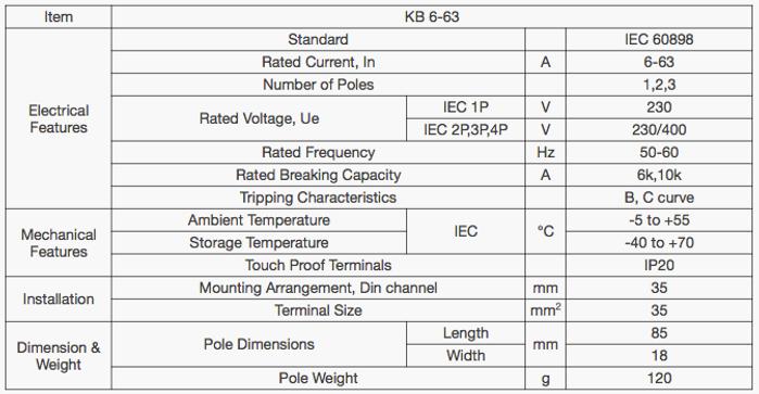 ENTEK MCB Specifications