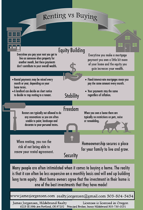 Pros And Cons Of Renting have you weighed the pros and cons of renting vs buying