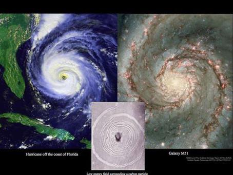 Ο ρυθμός μεταβολισμού και ο κοσμικός παλμός