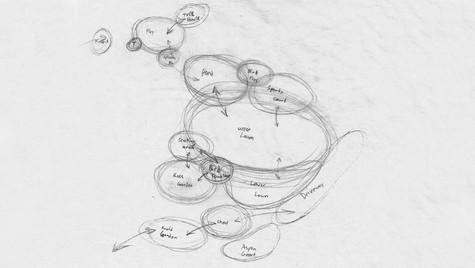 Bubble Diagram.jpg