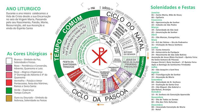 Estudo Liturgia_NSF-12.jpg