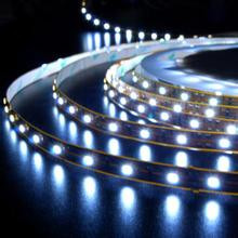 India Plans to Adjust Import Tariff on LED Raw Material
