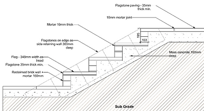 Step Construction drawing