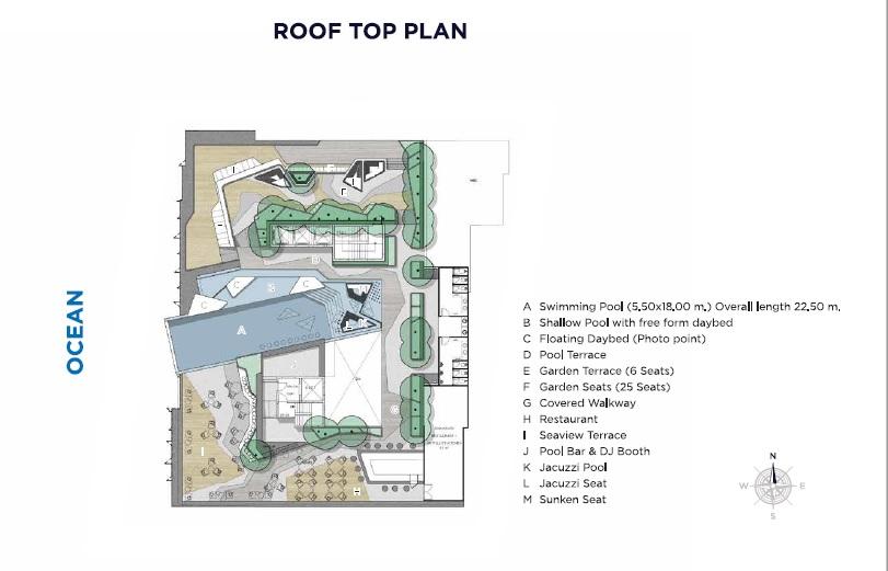 Roof Top Plan