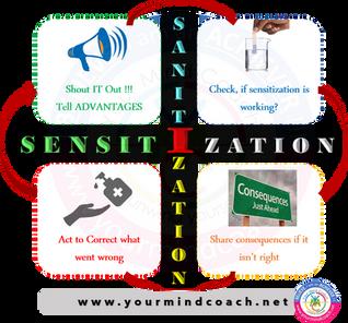 Sensitization Vs. Sanitization