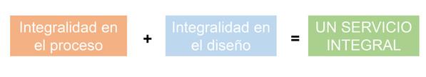 Servicio Integral Ensamble AI Arquitectos Bogotá