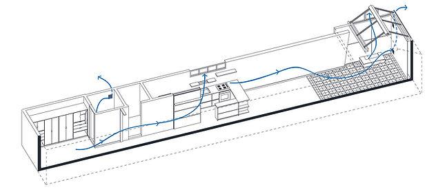 esquema ventilacion apartamento 92-03.jp