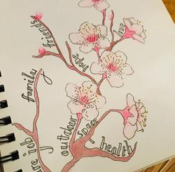 gratitude tree.JPG