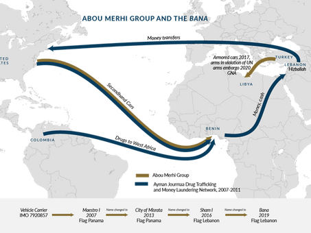 The Concierge of Violence and Terror: Shipping Companies and Weapons Smuggling to Libya