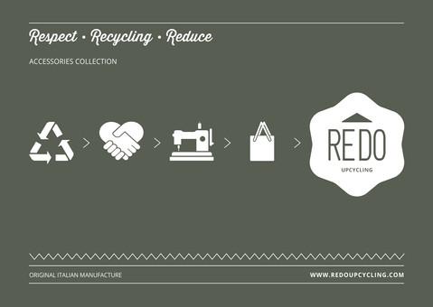 ReDoUpcyclingPostcard Borse-1.jpg