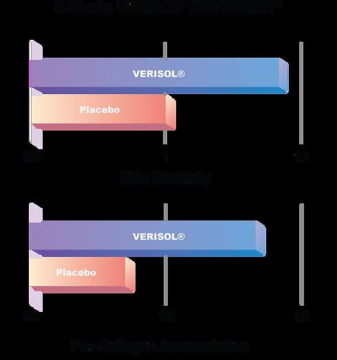 Verisol_Chart_edited.png