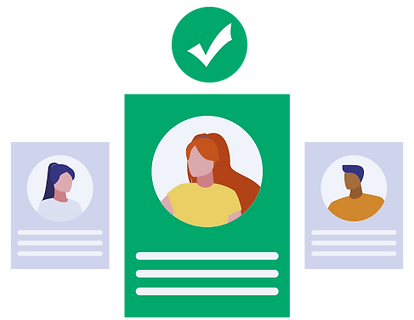 customize performance review