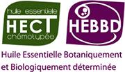 сертификат за хемотип и ботаническа идентификация