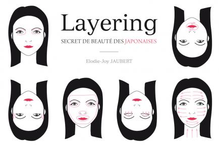 Какво е Layering - Лейъринг в козметиката ?
