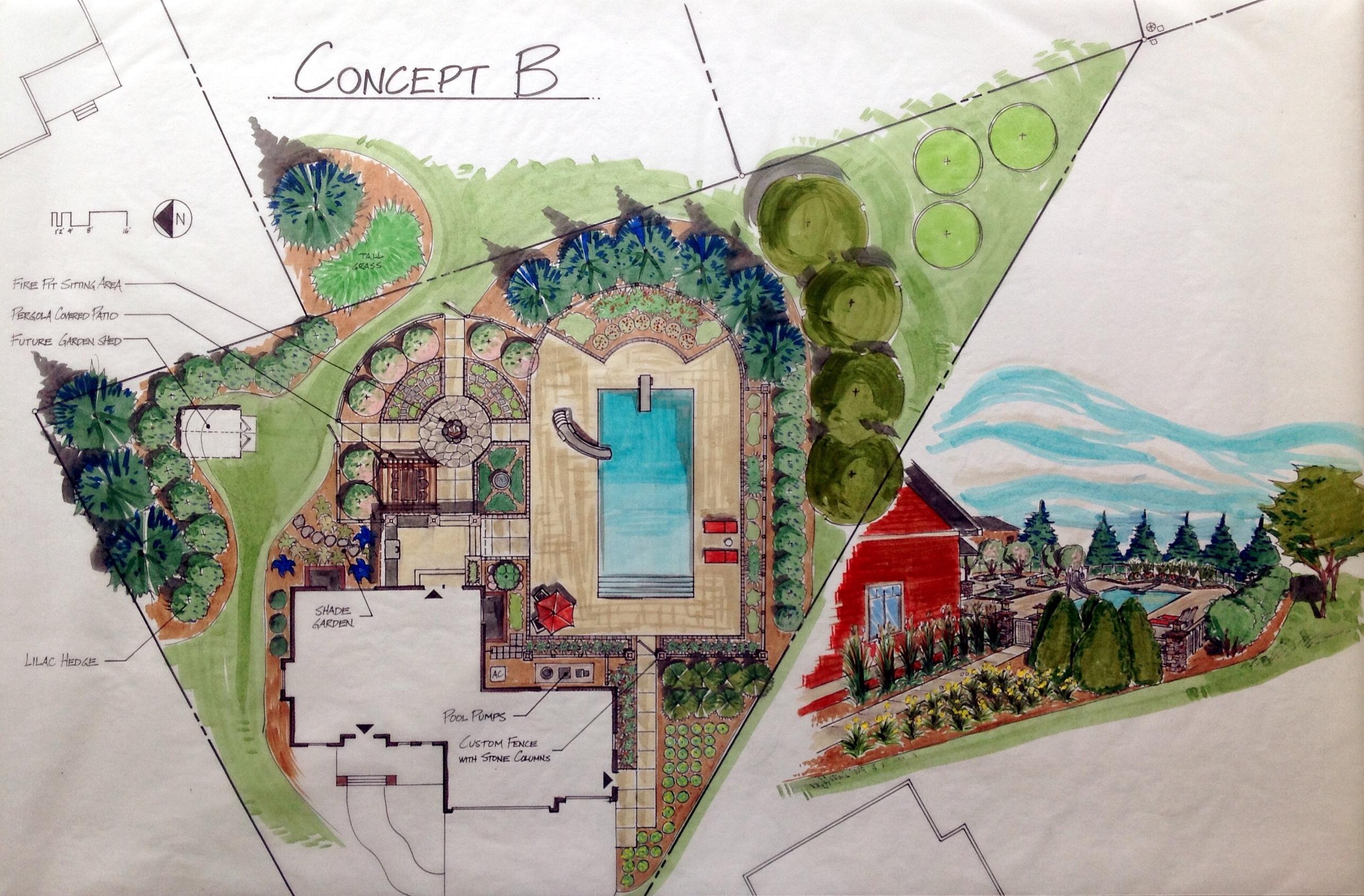 Concept B