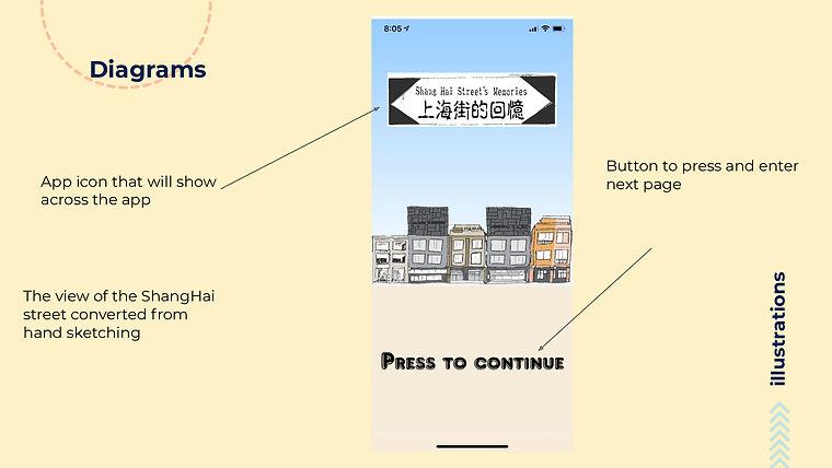Shang Hai Street Memories-5.jpg