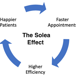The Solea Effect
