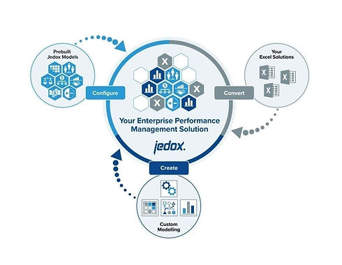 jedox-simplified-planning-and-performanc